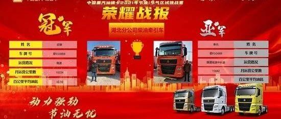 卡车司机请注意!中国重汽汕德卡2021年节油/节气挑战赛开始了