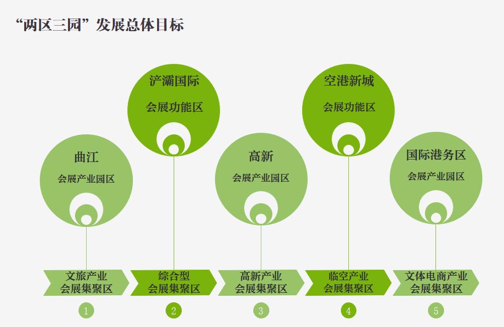 金惠——后疫情时期西安会展业的探索与实践