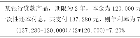 湖南要求小贷公司明示贷款年化利率 不得仅展示日、月利率等