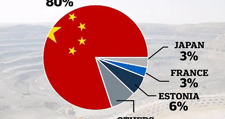 俄专家分析的答案,或与中国稀土有关