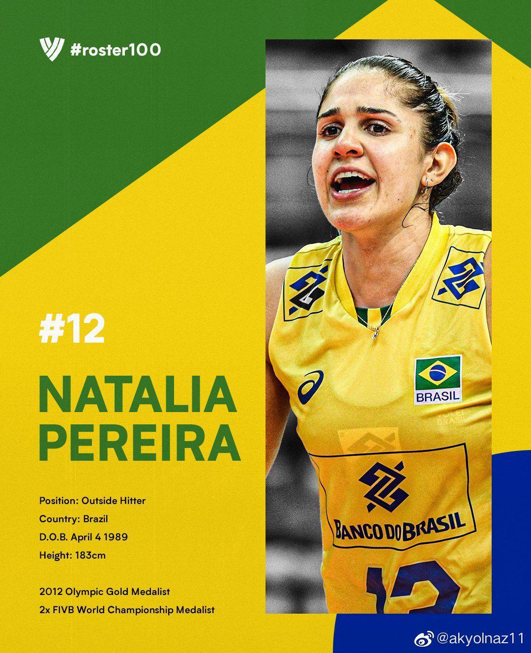 国际排联十年百星系列之巴西女排主攻娜塔莉亚