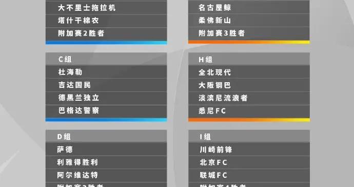 上海海港递补山东泰山参加亚冠 国安无需打附加赛