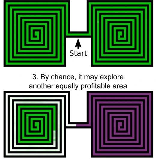 分享丨Nature重磅:OpenAI科学家提出全新增强学习算法,玩游戏可完胜人类,或推动AI向真正智能学习体进化
