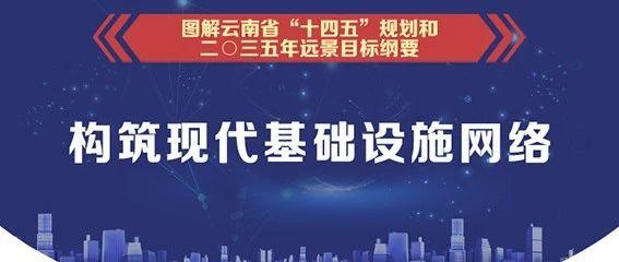 """【图解云南省""""十四五""""规划和二〇三五年远景目标纲要】构筑现代基础设施网络"""