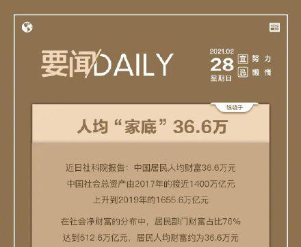 中国居民人均资产36万元 你达标了吗?