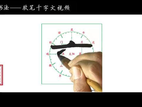 软笔《千字文》四体书——交