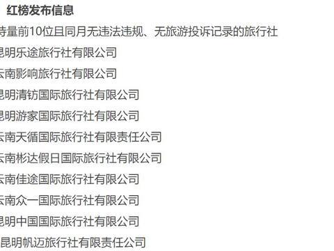 云南国贸旅行社和昆明旅行社(国际)有限公司被罚款5万元...