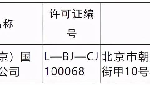 一家曾上新三板!浙江中信和上海路骋国际旅行社旅行社业务被注销