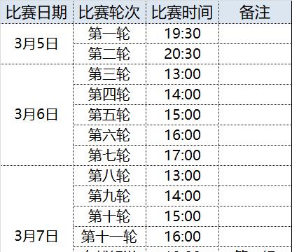 """21年""""李成智""""中国国际象棋国家队新秀网络对抗赛(第二阶段)规程"""