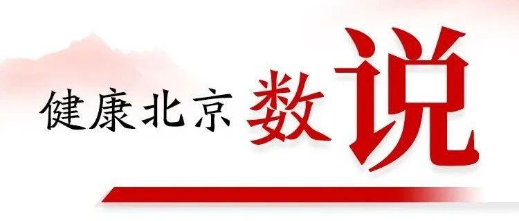 """数说健康北京①:首都战疫""""答卷"""",请审阅!"""