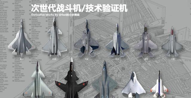 苏-57服役后,FC-31成唯一还在试飞的五代机!