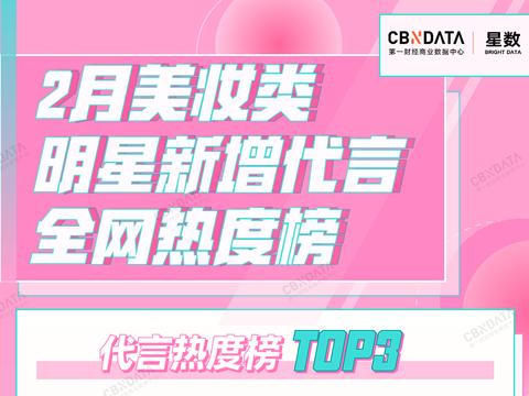 """周笔畅汪东城同宣食用油代言,中生代选秀偶像开始""""吃香""""?"""