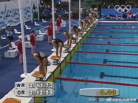中国奥运冠军回顾