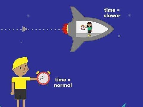 爱因斯坦明明说宇宙最快速度是光速,为什么宇宙可以超光速膨胀?