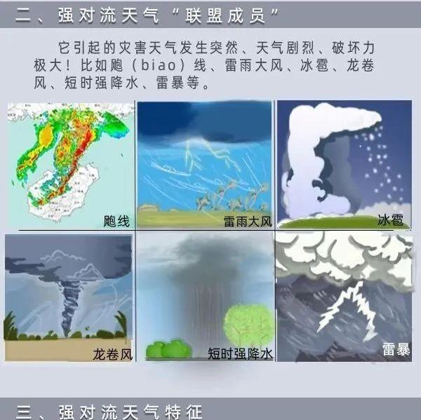 儋州现35.8℃高温!强对流天气要来了,省气象专家这样说…