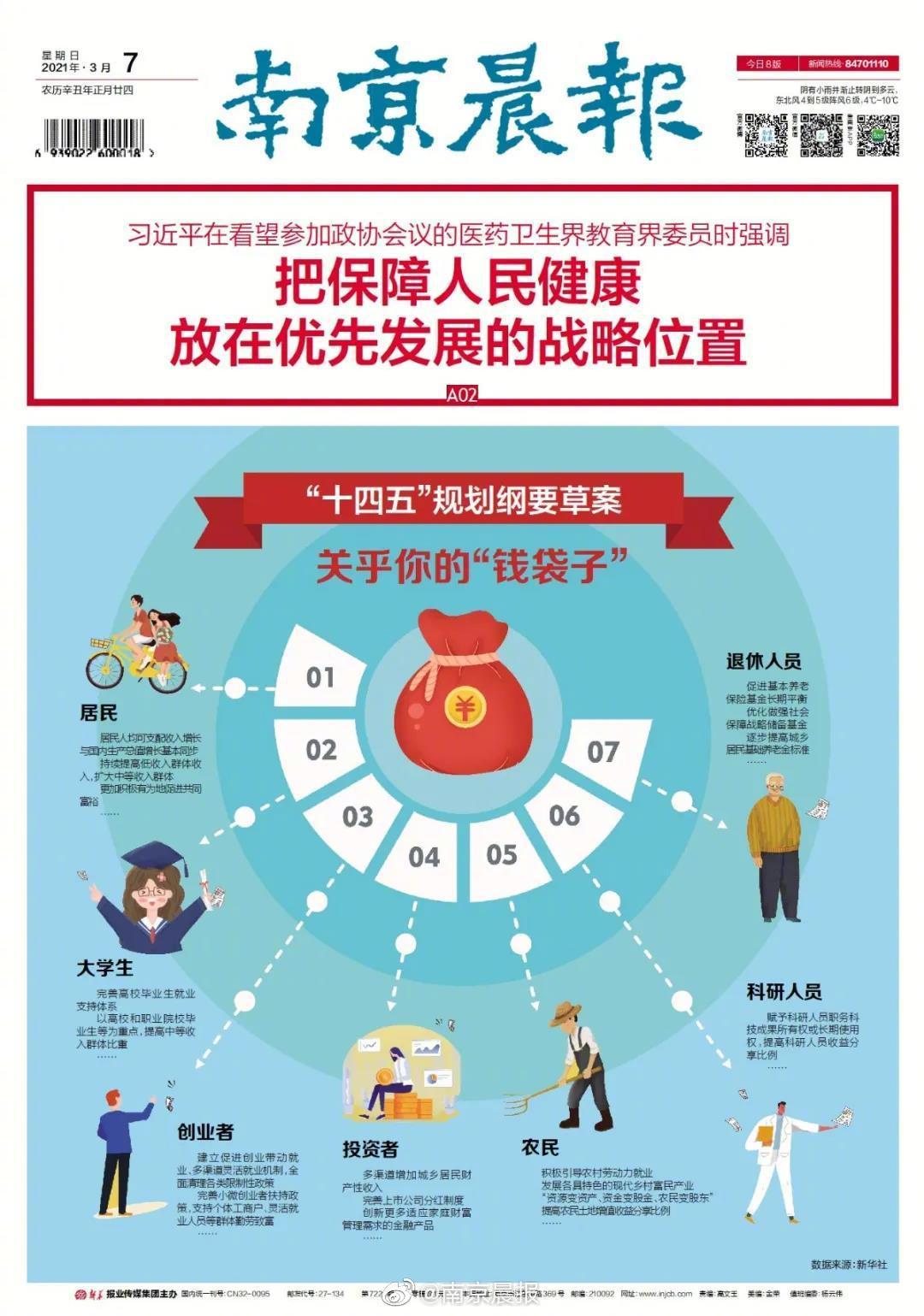 南京晨报3月7日电子版