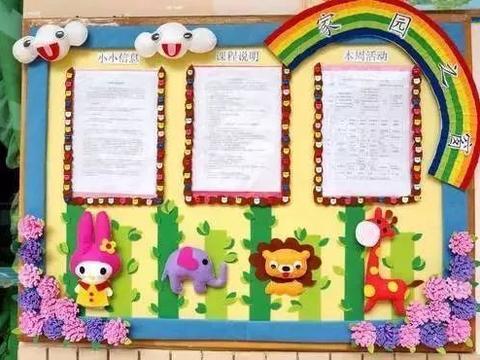 幼儿园开学家园布置,幼师们点击收藏!