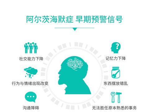 阿尔茨海默症易感基因检测