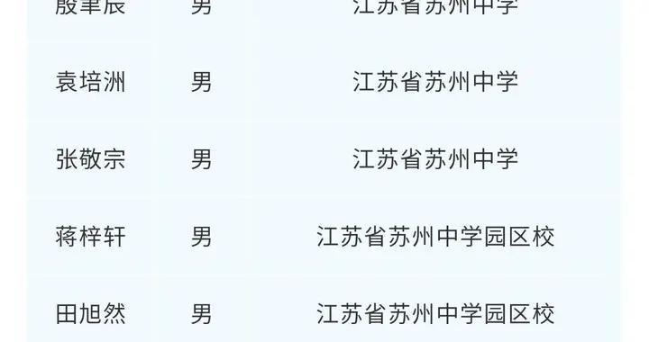 """苏州12名学子考入西交大""""少年班"""""""