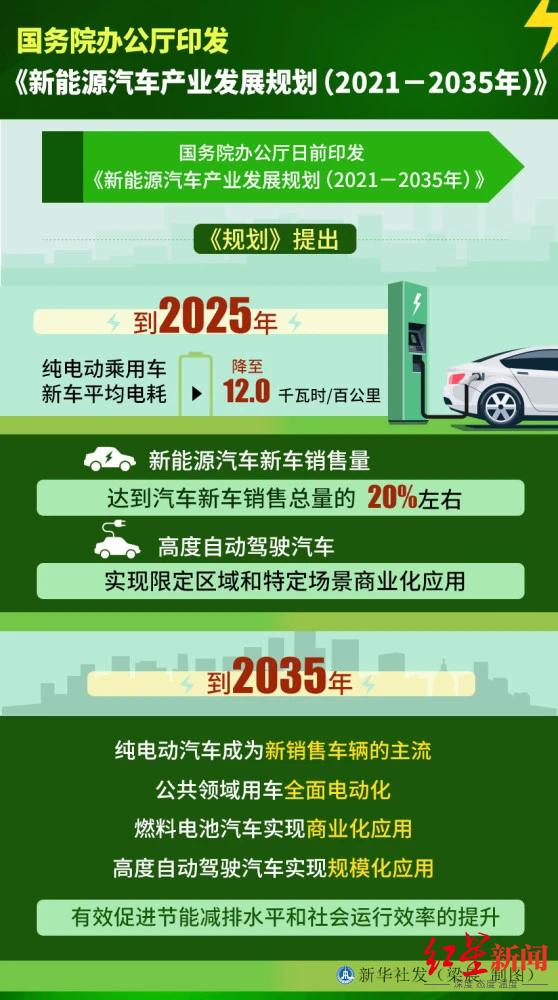 """性能注水、推诿责任……新能源车被新华社""""吐槽""""背后的行业焦虑"""