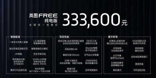岚图FREE开启预售,你会为30万元的东风车买单吗?