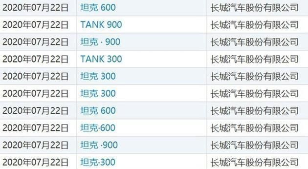 快讯 | 坦克系列品牌将宣告独立 上海车展发布