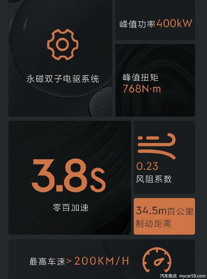 极氪ZEEKR 001性能曝光,3.8s破百,极速200+