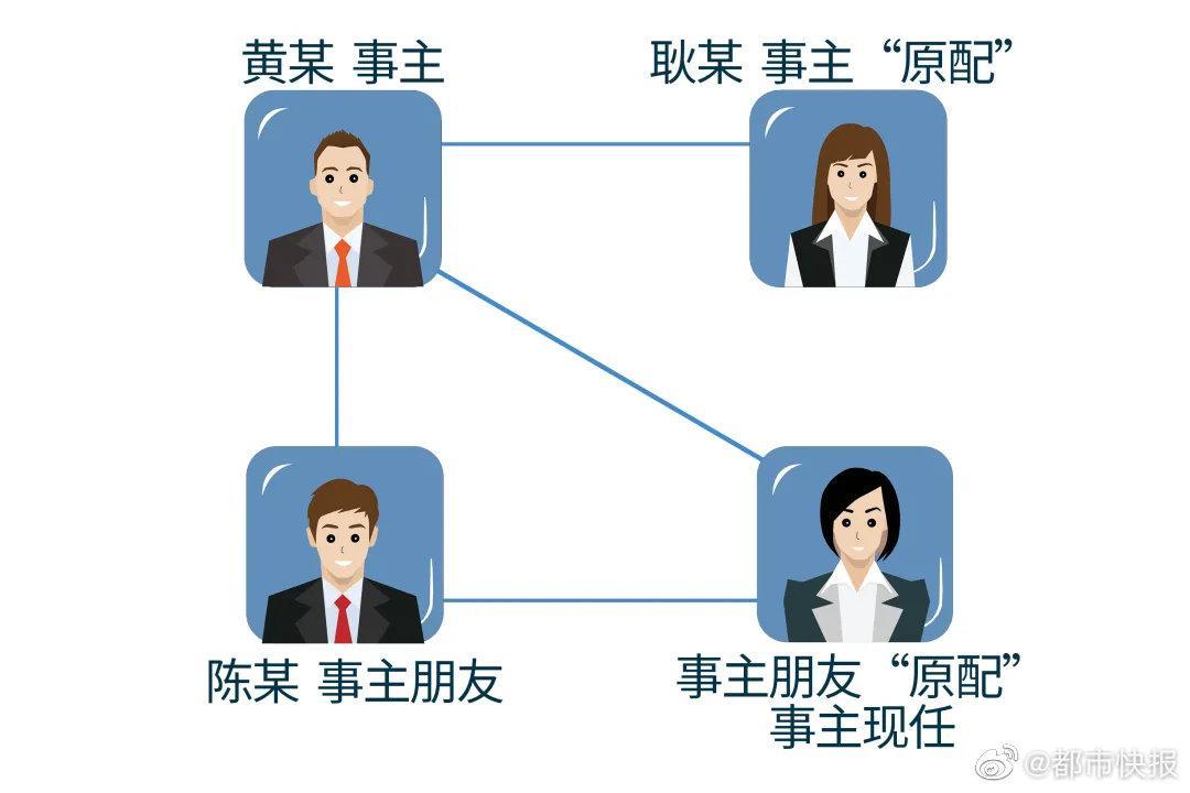 2016年10月,黄某想在上海买房被购房资格限制了……
