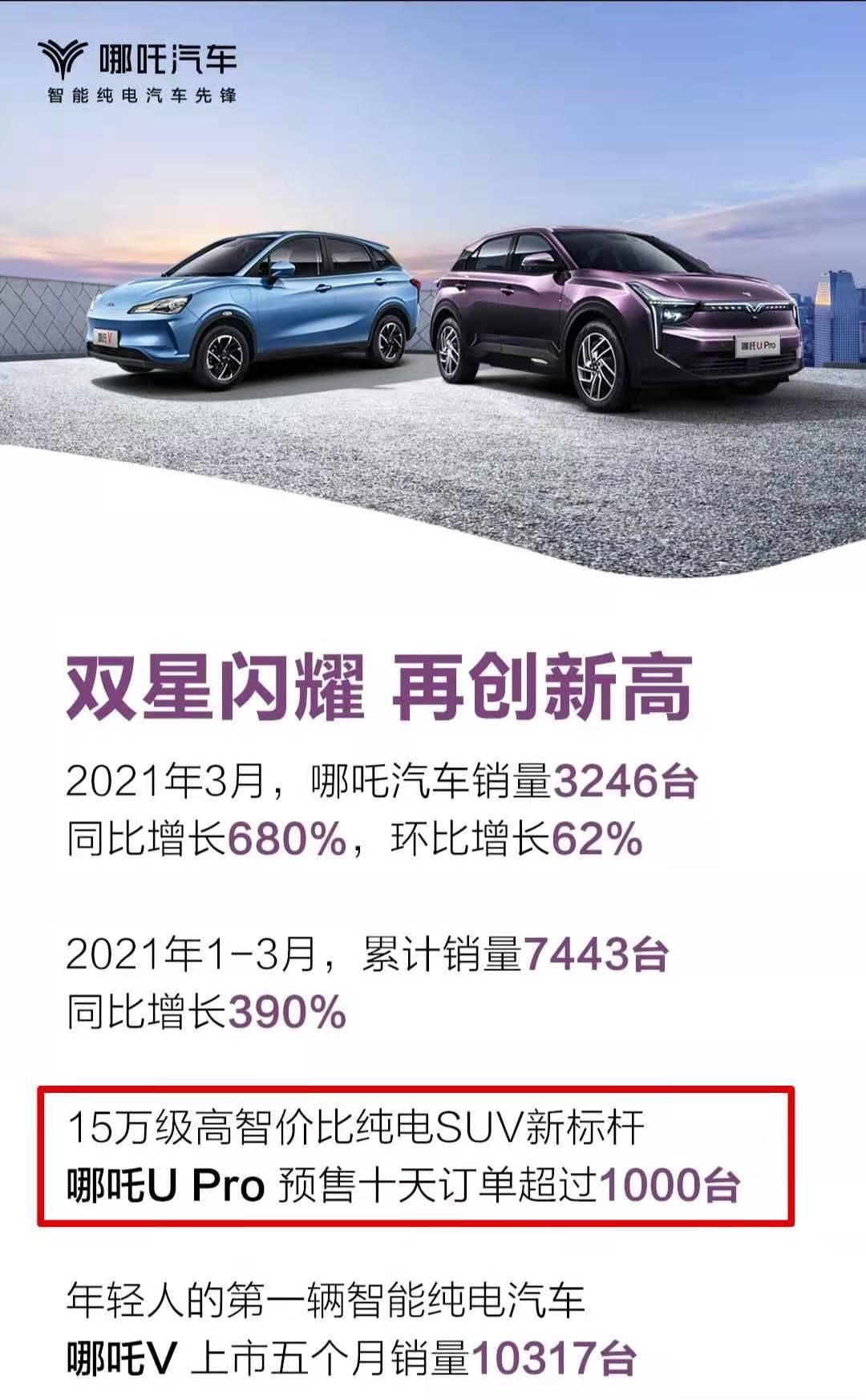 上海车展新能源汽车前瞻:哪吒U Pro上市 神秘车型亮相