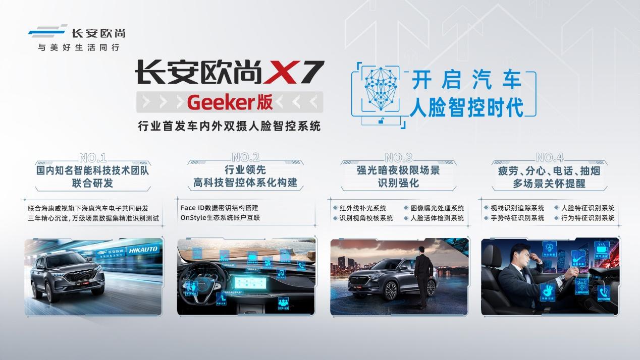 长安欧尚X7 Geeker版上市,谁说家用与科技不能兼顾?