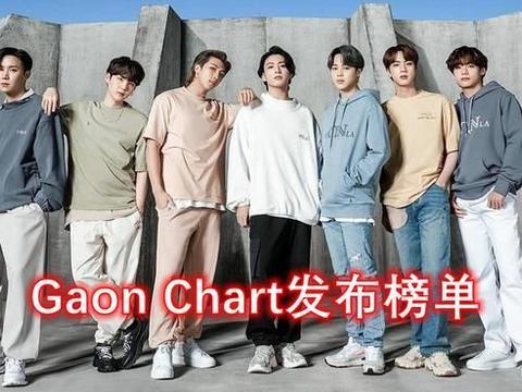 Gaon Chart发布榜单,BTS获得白金认证,TWICE得双白金认证!