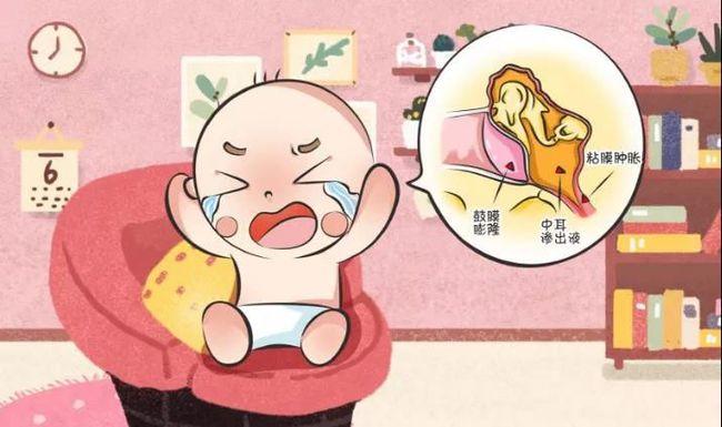小儿推拿李波:宝宝哭闹抓耳朵当心中耳炎!感冒后注意预防中耳炎