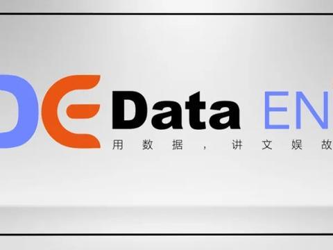 请查收这封春日信,来自品牌焕新的「Data ENT数娱」