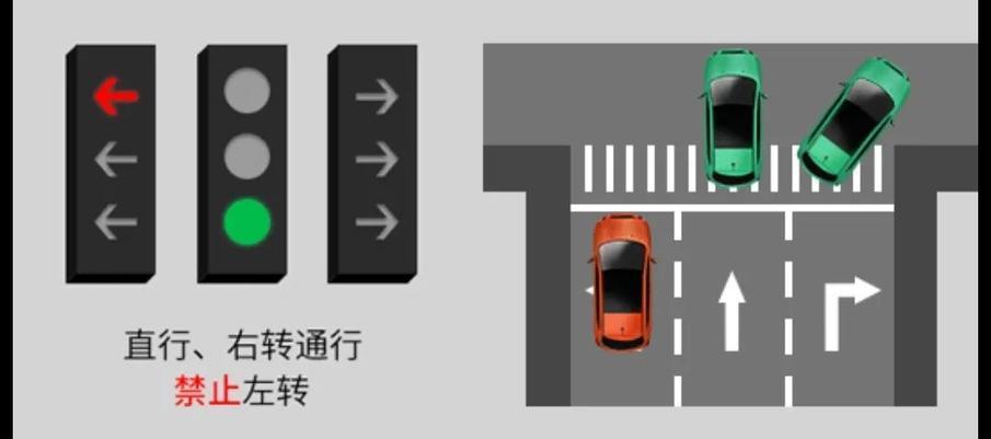 红绿灯新国标实施,网友:关掉右转灯是为了省电?