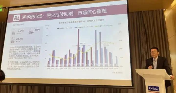 """上海商业地产市场一季度迎""""开门红"""",高力国际:后期空置仍将上扬"""