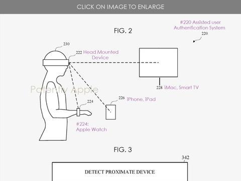 苹果专利:基于AR/VR头显的多设备认证解锁系统