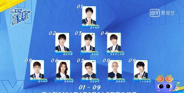 《青你3》罗一舟升至第2,李俊濠排名11,魏宏宇发文回应淘汰