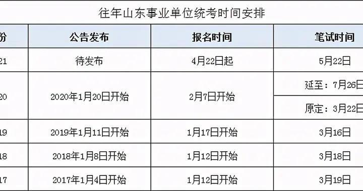 山东事业单位统考11市确定参加,公告发布倒计时