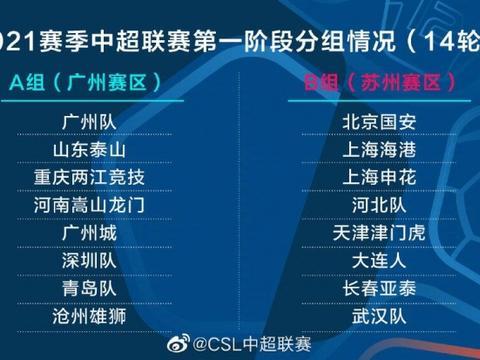 沪媒:中超首轮申花战国安,或只出售5000张球票