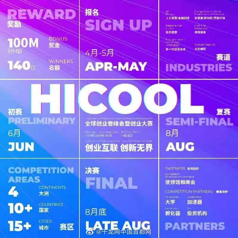 HICOOL诚邀全球创业者共绘北京美好蓝图