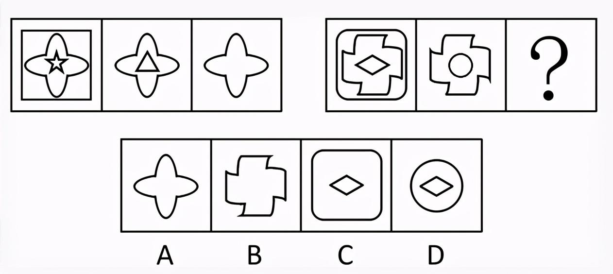 """有同有异是""""相似"""",整体相似看遍历,线条相似看运算"""