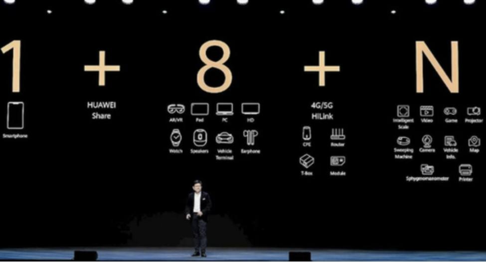 华为后禁令时期:海思芯无法生产,手机衰退鸿蒙IoT上位