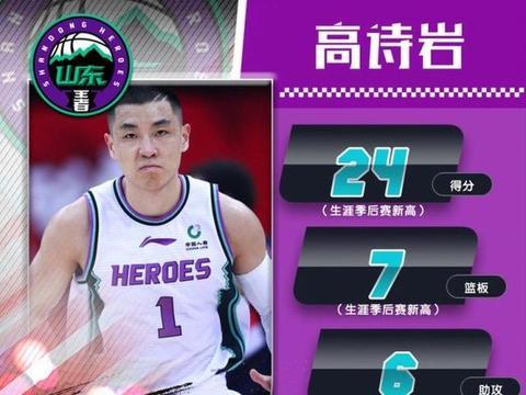 20-21赛季山东男篮挑战新疆男篮,季后赛第二轮晋级概率多大?