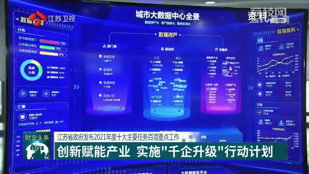 """江苏省政府发布2021年度十大主要任务百项重点工作 科技自立自强 加快解决""""卡脖子""""问题"""