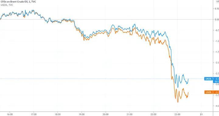 """美众议院司法委员会通过压制OPEC""""抱团涨油价""""法案 后续进展存不确定性"""