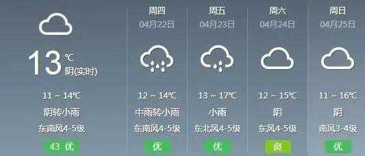 """雨水""""大部队""""今夜就到!还有降温和大风…"""