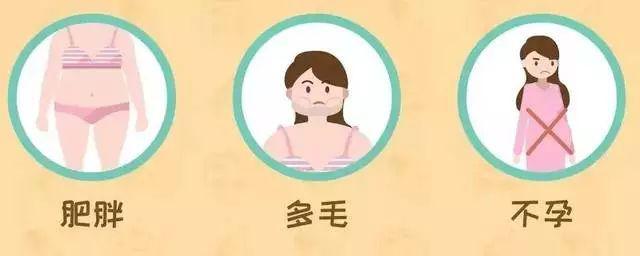 女性患上多囊后的信号?合肥喜得儿不孕不育医院