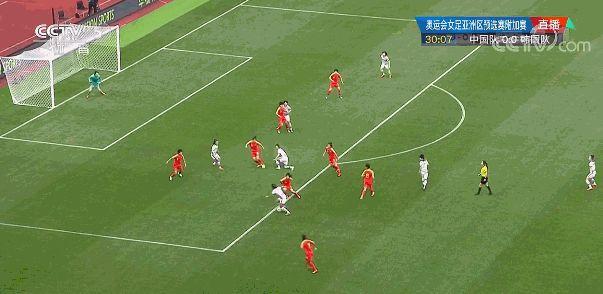 中国女足击败韩国挺进东京奥运会!强者的背后也有辛酸泪
