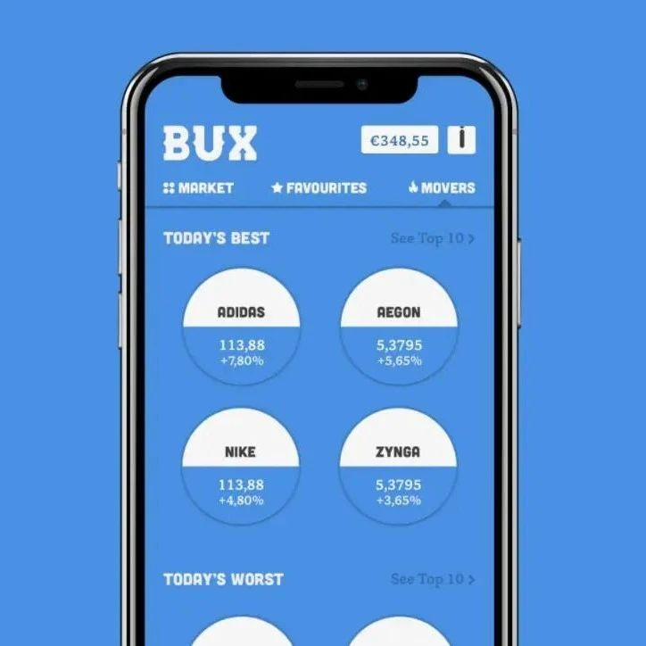欧在线经纪商BUX获8千万美元投资:腾讯和大股东Prosus领投