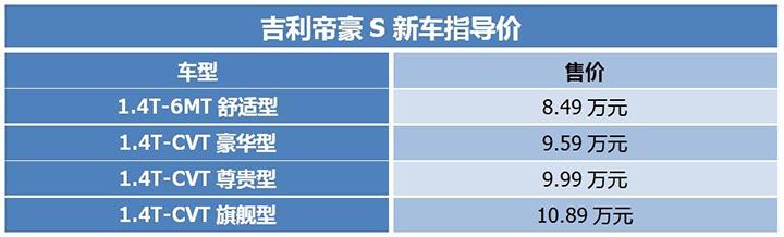 全系标配液晶仪表,吉利帝豪S上市,8.49万元起售